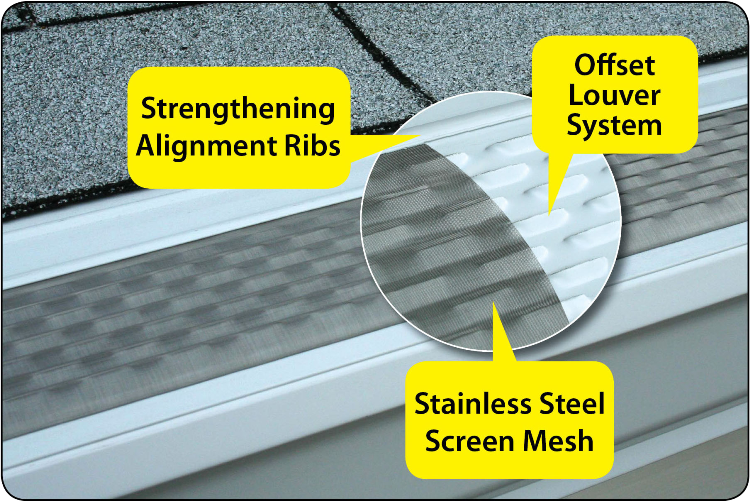 Dura Shield Gutter Protection